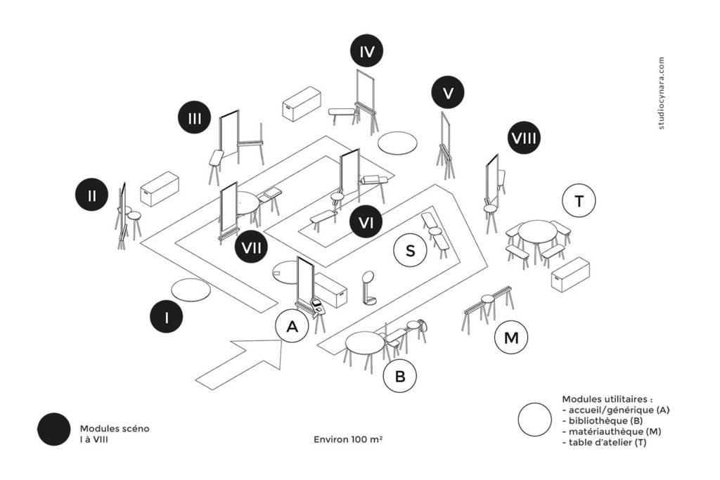 Schéma du parcours de circulation au sein de l'exposition Design et savoir-faire
